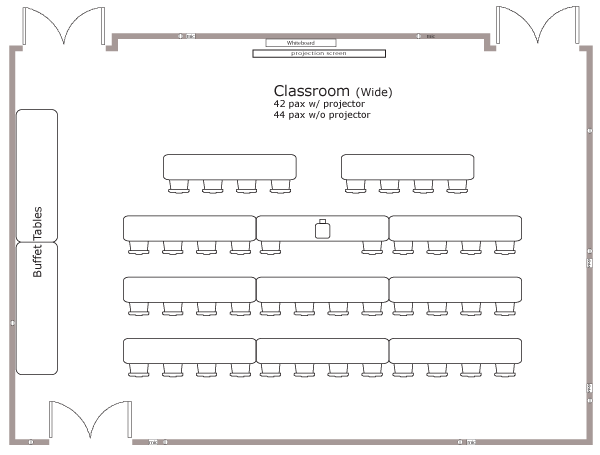 Wide Classroom Layout